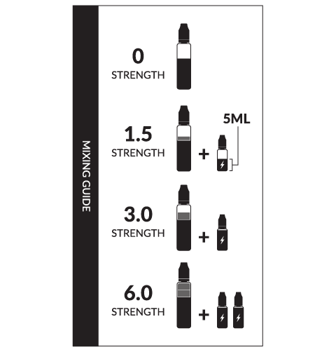 Take it mixing guide for vaping - shortfill from E Cigarettes World